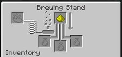 Brewery Guide - Civ Classic